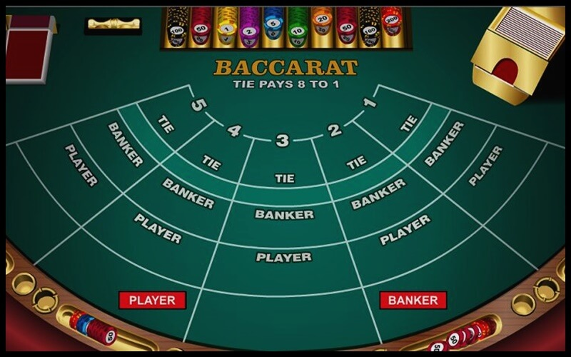 Giao diện hướng dẫn cách chơi bài Baccarat Online